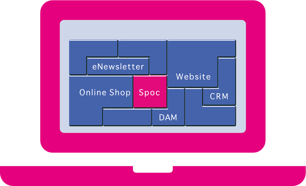 All-in-one Marketing Software mit Online Shop, Website, eNewsletter, CRM, DAM und Spoc